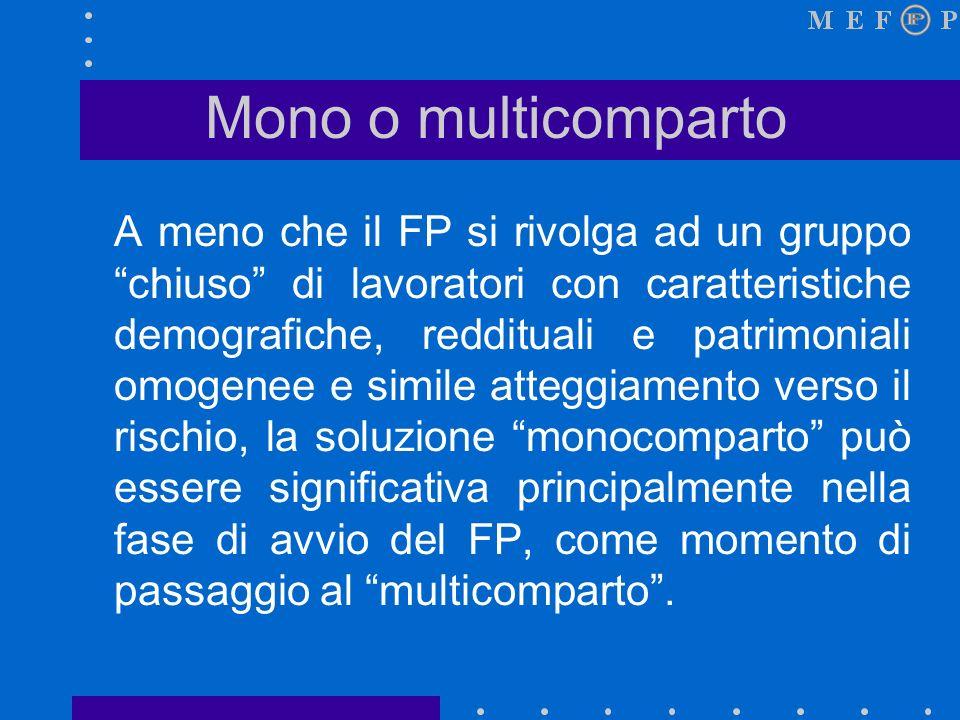 Individuazione delle politiche di investimento 1. Mono o multicomparto.