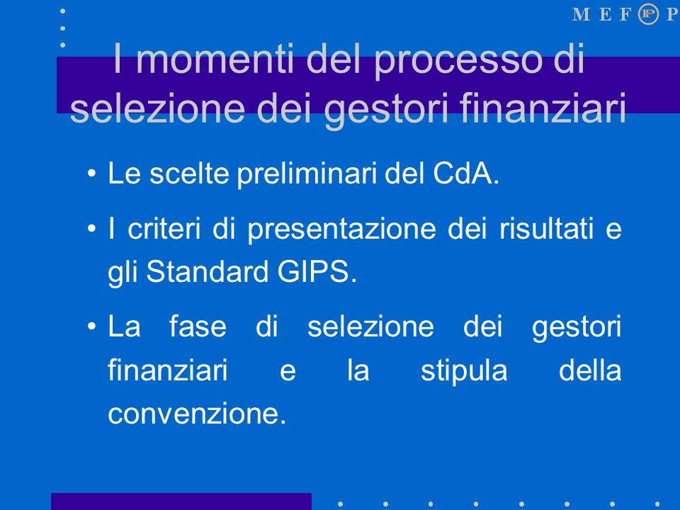 I momenti del processo di selezione dei gestori finanziari Le scelte preliminari del CdA.