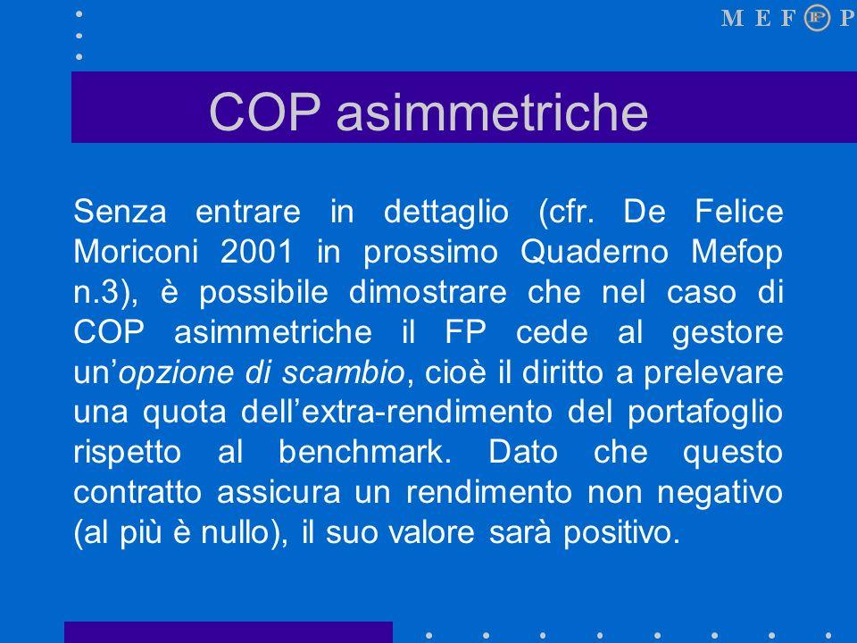 Tipologie di COP Asimmetriche (solo in caso di rendimento positivo).