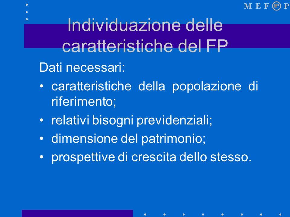 Individuazione delle caratteristiche del FP Dati necessari: caratteristiche della popolazione di riferimento; relativi bisogni previdenziali; dimensione del patrimonio; prospettive di crescita dello stesso.