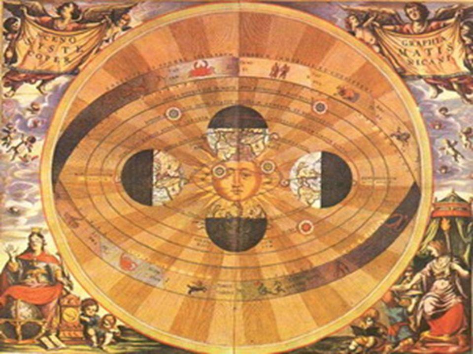 Copernico riteneva il suo modello, in cui tutte le orbite sono circolari e la velocità dei pianeti è costante, un vero e proprio modello fisico corrispondente alla realtà fisica dei pianeti e del sole.