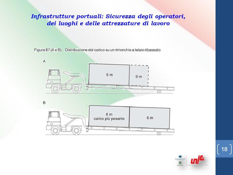 17 Infrastrutture portuali: Sicurezza degli operatori, dei luoghi e delle attrezzature di lavoro