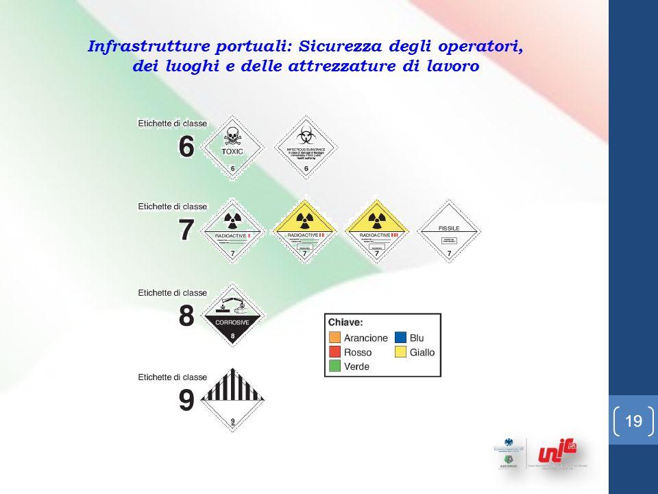 18 Infrastrutture portuali: Sicurezza degli operatori, dei luoghi e delle attrezzature di lavoro
