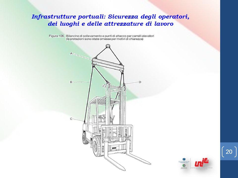 19 Infrastrutture portuali: Sicurezza degli operatori, dei luoghi e delle attrezzature di lavoro