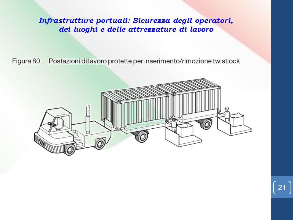 20 Infrastrutture portuali: Sicurezza degli operatori, dei luoghi e delle attrezzature di lavoro