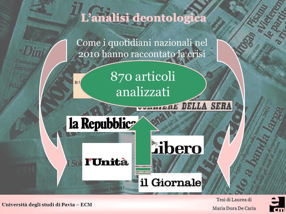 Università degli studi di Pavia – ECM Tesi di Laurea di Maria Dora De Caria Lanalisi deontologica Come i quotidiani nazionali nel 2010 hanno raccontato la crisi economica.