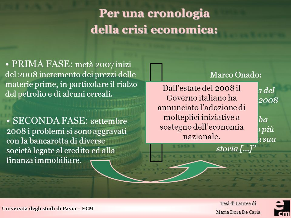 Università degli studi di Pavia – ECM Tesi di Laurea di Maria Dora De Caria Per una cronologia della crisi economica: PRIMA FASE: metà 2007 inizi del 2008 incremento dei prezzi delle materie prime, in particolare il rialzo del petrolio e di alcuni cereali.