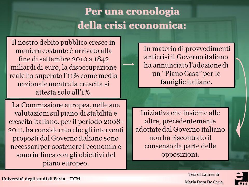 Università degli studi di Pavia – ECM Tesi di Laurea di Maria Dora De Caria In materia di provvedimenti anticrisi il Governo italiano ha annunciato ladozione di un Piano Casa per le famiglie italiane.