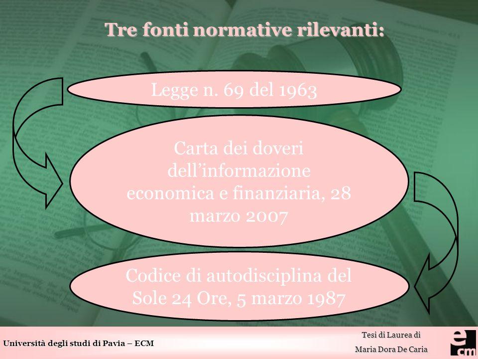 Università degli studi di Pavia – ECM Tesi di Laurea di Maria Dora De Caria Tre fonti normative rilevanti: Legge n.