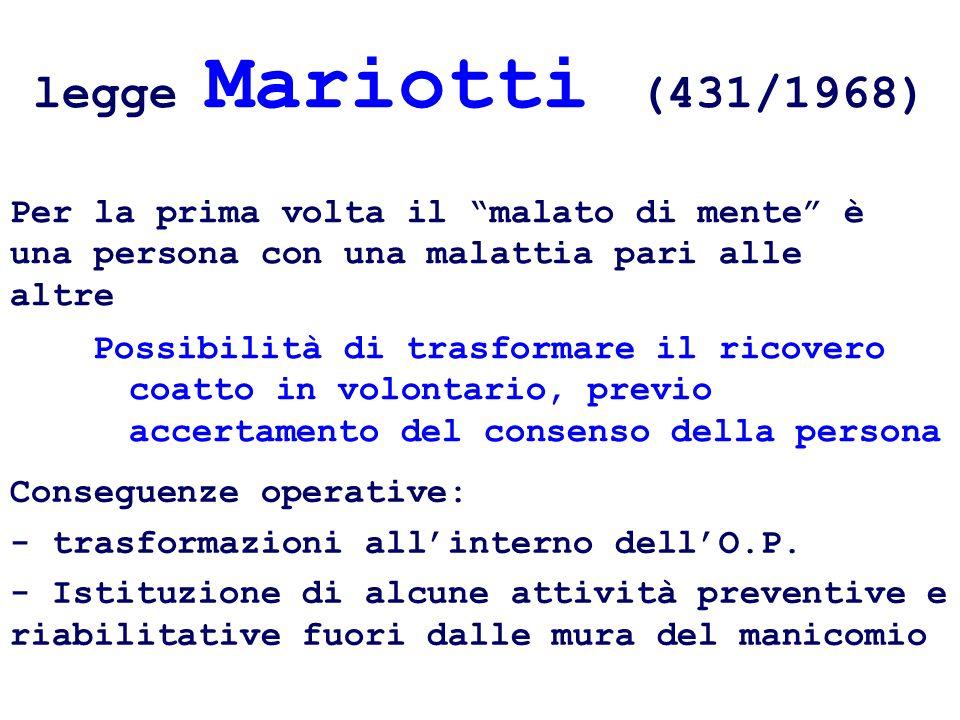 Possibilità di trasformare il ricovero coatto in volontario, previo accertamento del consenso della persona legge Mariotti (431/1968) Conseguenze oper
