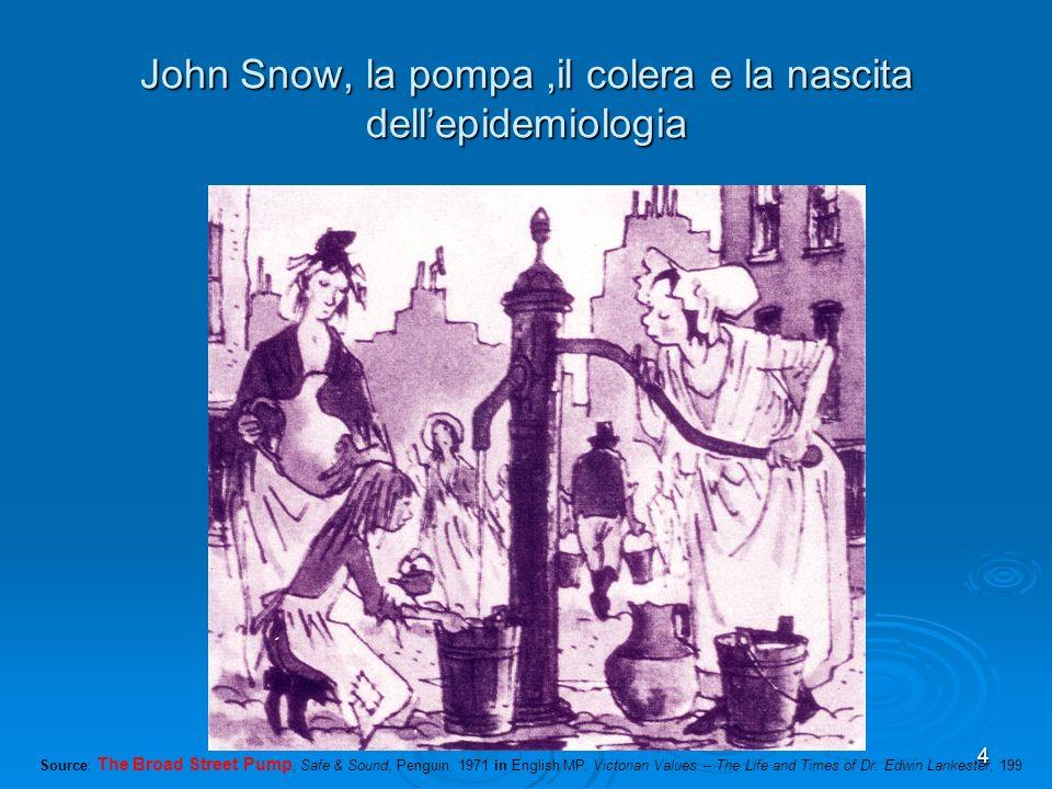 4 John Snow, la pompa,il colera e la nascita dellepidemiologia Source: The Broad Street Pump, Safe & Sound, Penguin, 1971 in English MP.