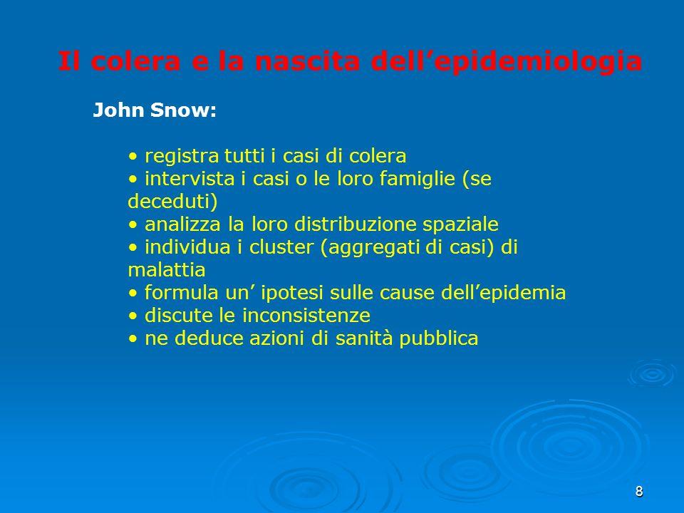 7 John Snow, Medico anestesista (1813-58) Ipotizza che il colera sia trasmesso da cibo o acqua contaminata (contro teor. miasma) lapparato respiratori