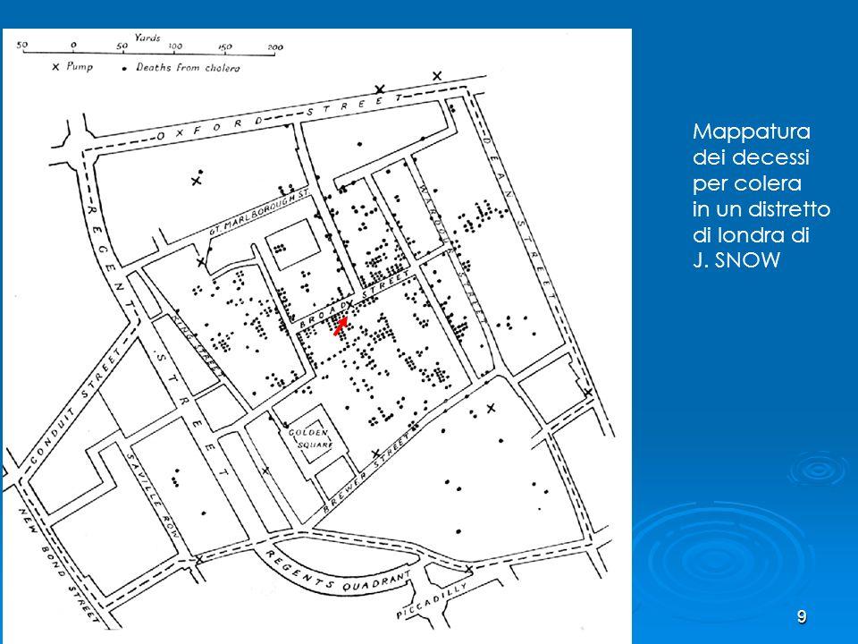 9 Mappatura dei decessi per colera in un distretto di londra di J. SNOW