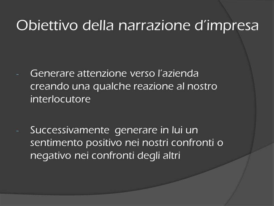 Obiettivo della narrazione dimpresa - Generare attenzione verso lazienda creando una qualche reazione al nostro interlocutore - Successivamente genera