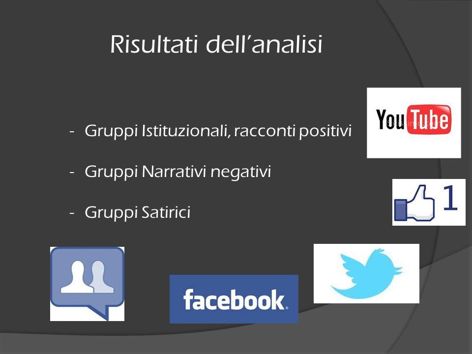 Risultati dellanalisi -Gruppi Istituzionali, racconti positivi -Gruppi Narrativi negativi -Gruppi Satirici
