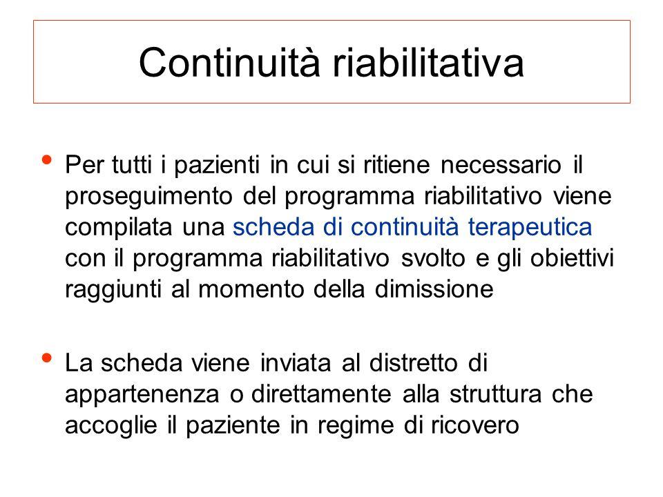 Continuità riabilitativa Per tutti i pazienti in cui si ritiene necessario il proseguimento del programma riabilitativo viene compilata una scheda di
