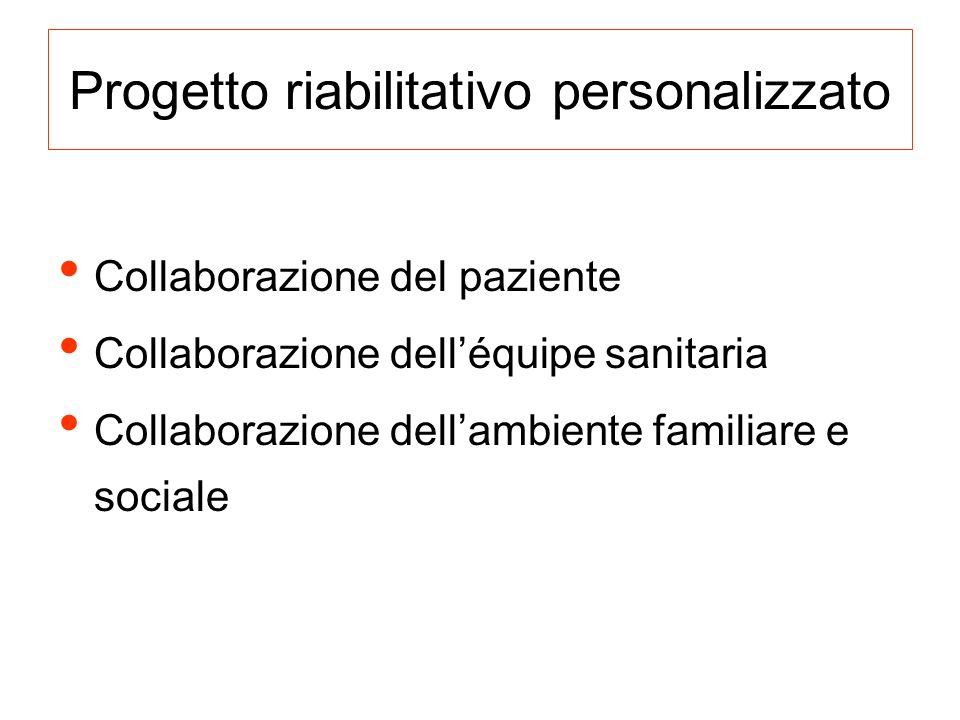 Progetto riabilitativo personalizzato Collaborazione del paziente Collaborazione delléquipe sanitaria Collaborazione dellambiente familiare e sociale