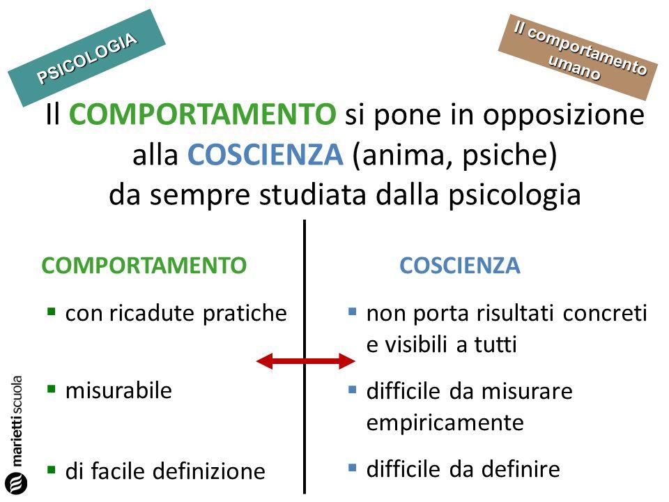 PSICOLOGIA Il comportamento umano Il COMPORTAMENTO si pone in opposizione alla COSCIENZA (anima, psiche) da sempre studiata dalla psicologia con ricad