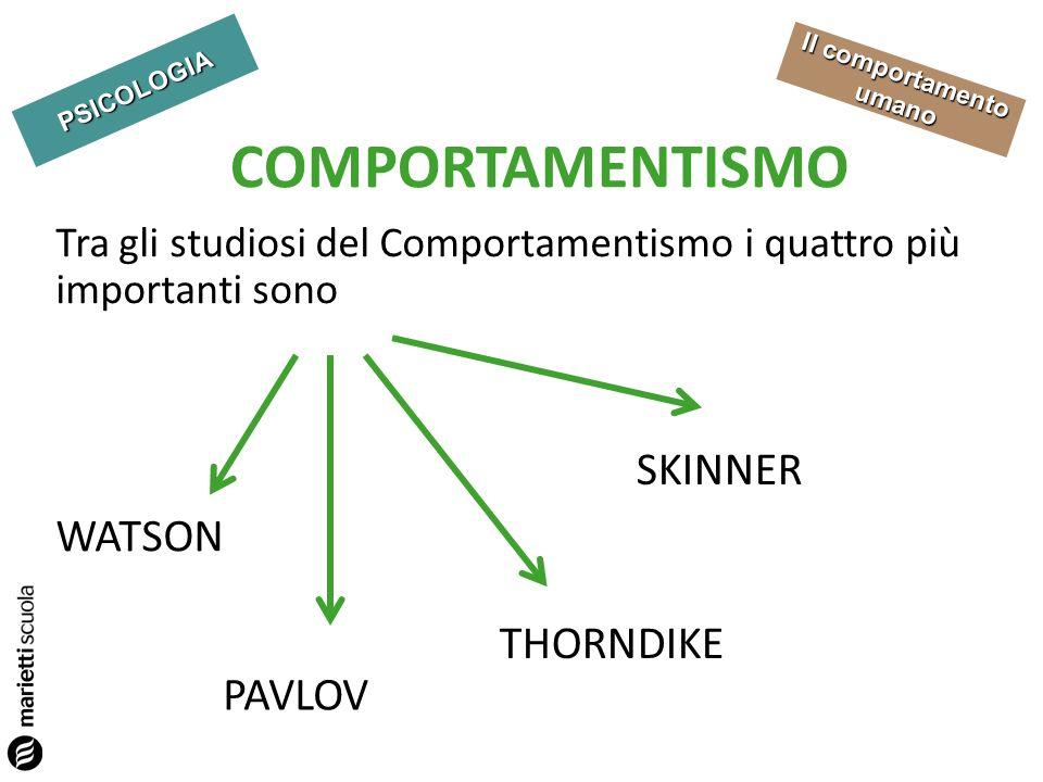 PSICOLOGIA Il comportamento umano COMPORTAMENTISMO Tra gli studiosi del Comportamentismo i quattro più importanti sono WATSON THORNDIKE PAVLOV SKINNER
