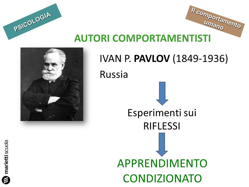 PSICOLOGIA Il comportamento umano AUTORI COMPORTAMENTISTI IVAN P. PAVLOV (1849-1936) Russia Esperimenti sui RIFLESSI APPRENDIMENTO CONDIZIONATO