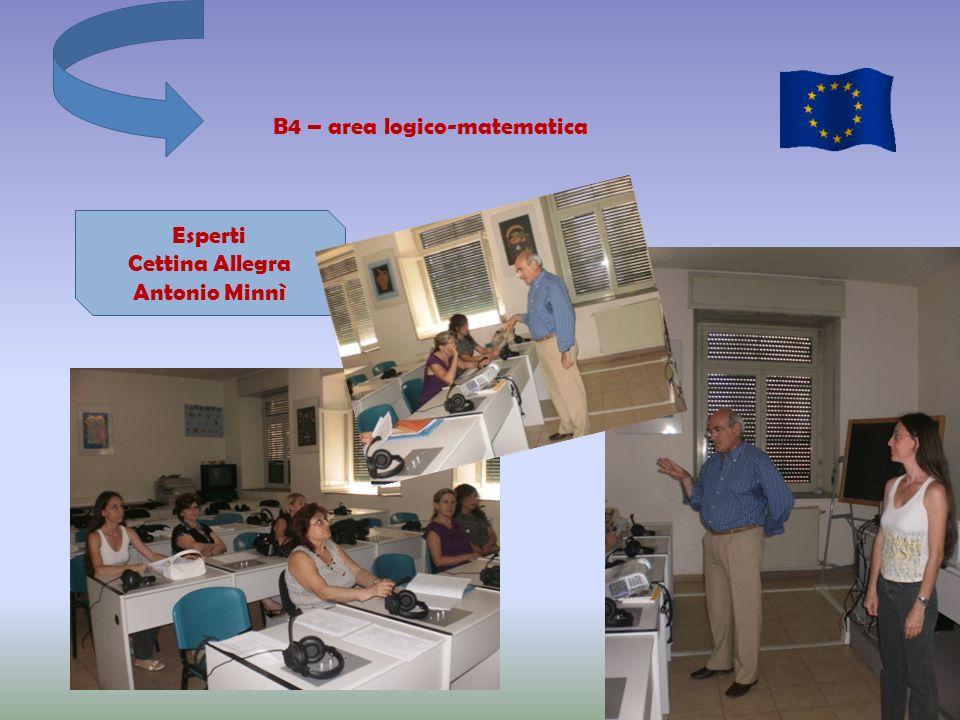 B4 – area logico-matematica Esperti Cettina Allegra Antonio Minnì