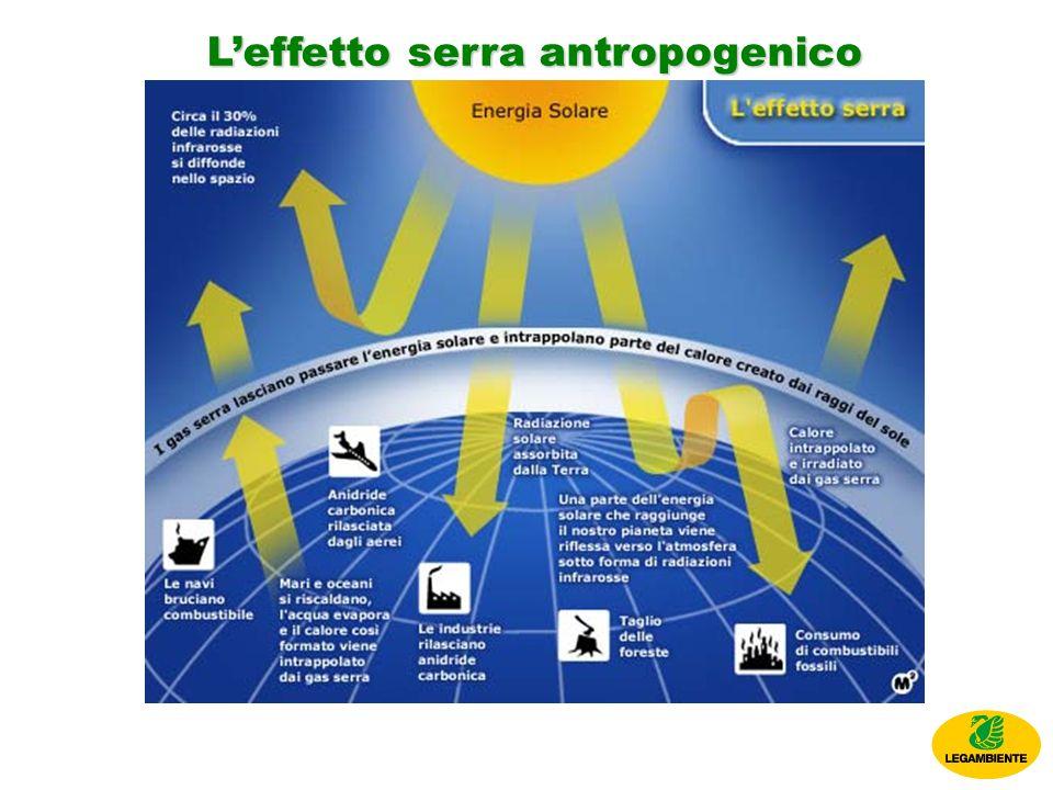 Leffetto serra antropogenico
