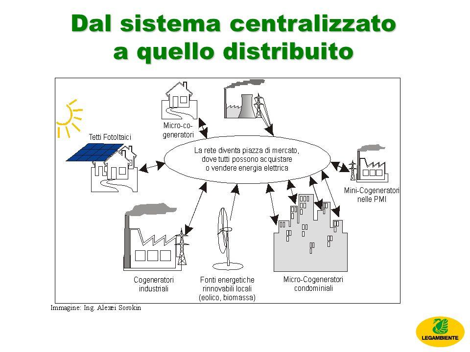 Dal sistema centralizzato a quello distribuito