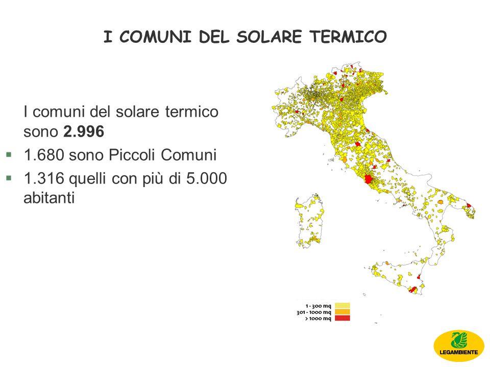 I comuni del solare termico sono 2.996 §1.680 sono Piccoli Comuni §1.316 quelli con più di 5.000 abitanti I COMUNI DEL SOLARE TERMICO