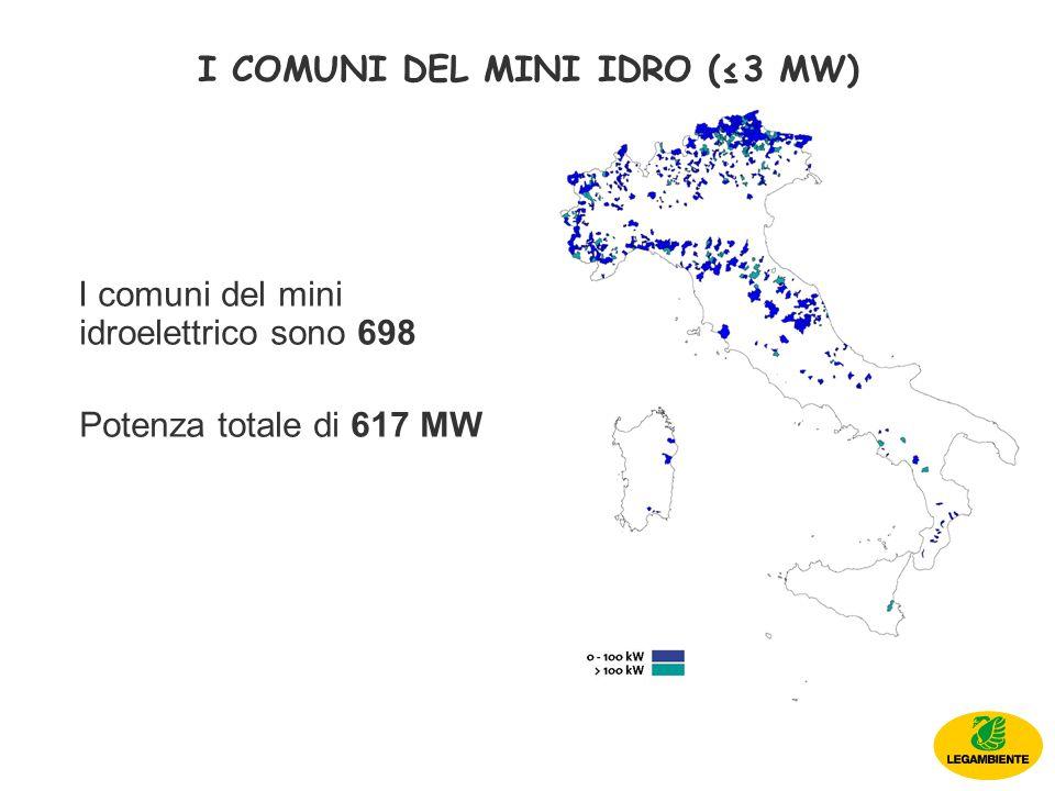 I COMUNI DEL MINI IDRO (3 MW) I comuni del mini idroelettrico sono 698 Potenza totale di 617 MW