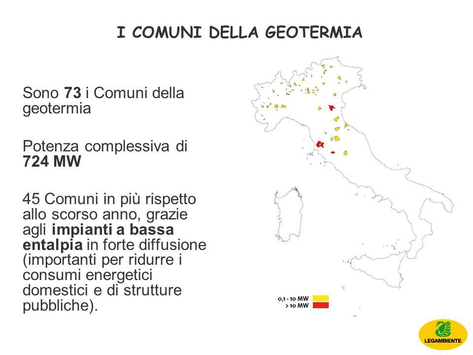 I COMUNI DELLA GEOTERMIA Sono 73 i Comuni della geotermia Potenza complessiva di 724 MW 45 Comuni in più rispetto allo scorso anno, grazie agli impianti a bassa entalpia in forte diffusione (importanti per ridurre i consumi energetici domestici e di strutture pubbliche).