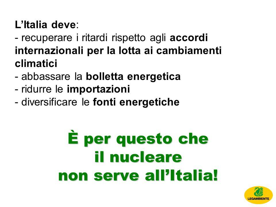È per questo che il nucleare non serve allItalia.