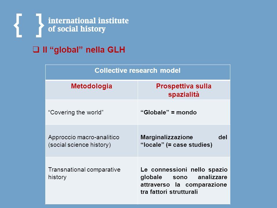 Il global nella GLH Collective research model MetodologiaProspettiva sulla spazialità Covering the worldGlobale = mondo Approccio macro-analitico (soc