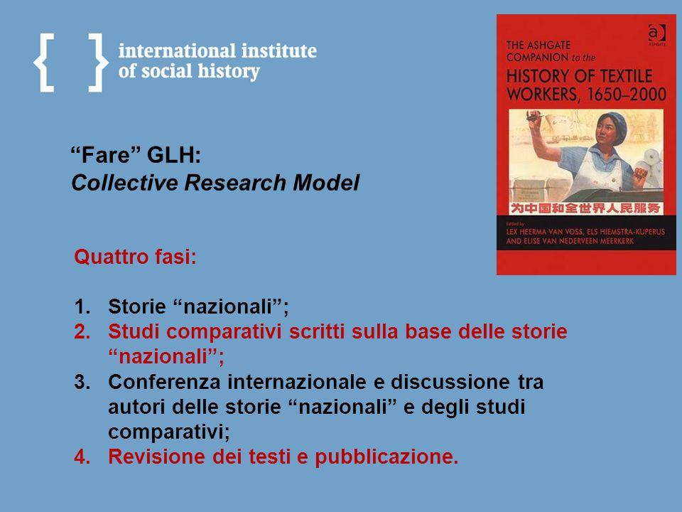 Fare GLH: Collective Research Model Quattro fasi: 1.Storie nazionali; 2.Studi comparativi scritti sulla base delle storie nazionali; 3.Conferenza inte