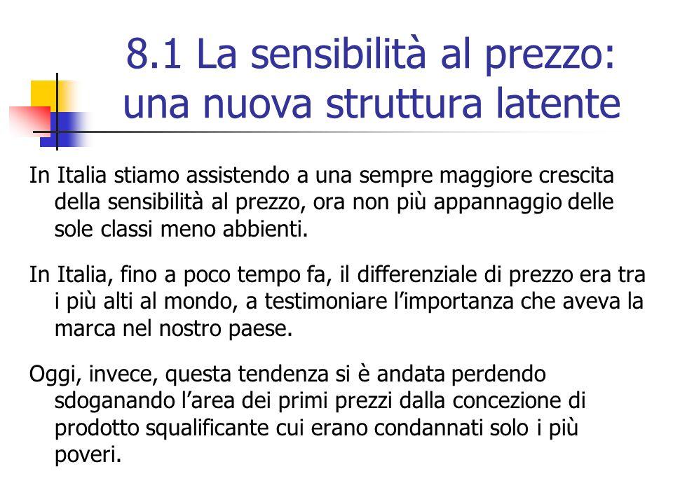 8.1 La sensibilità al prezzo: una nuova struttura latente In Italia stiamo assistendo a una sempre maggiore crescita della sensibilità al prezzo, ora non più appannaggio delle sole classi meno abbienti.