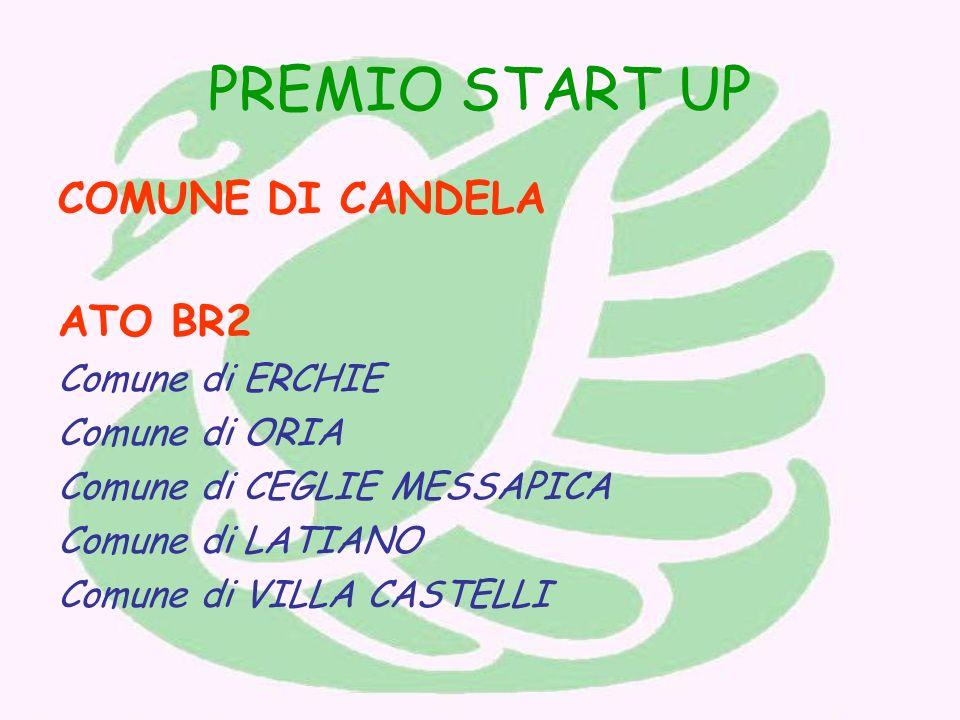PREMIO START UP COMUNE DI CANDELA ATO BR2 Comune di ERCHIE Comune di ORIA Comune di CEGLIE MESSAPICA Comune di LATIANO Comune di VILLA CASTELLI
