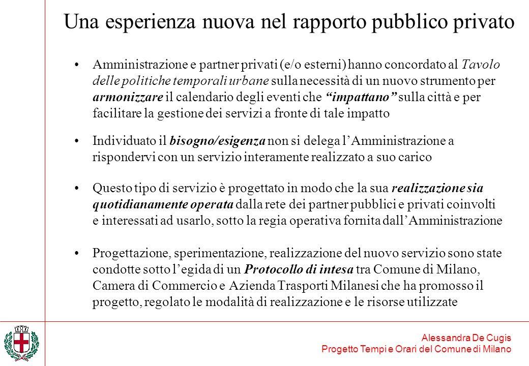 Alessandra De Cugis Progetto Tempi e Orari del Comune di Milano Una esperienza nuova nel rapporto pubblico privato Amministrazione e partner privati (