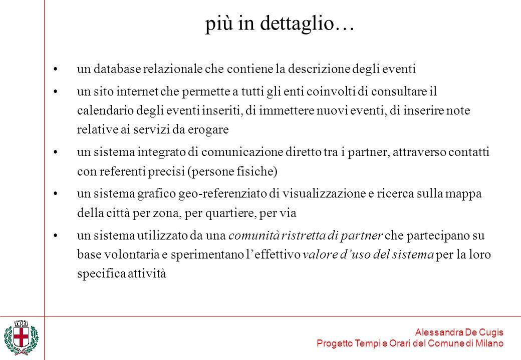 Alessandra De Cugis Progetto Tempi e Orari del Comune di Milano più in dettaglio… un database relazionale che contiene la descrizione degli eventi un