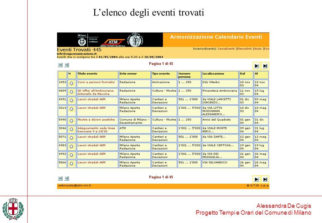 Alessandra De Cugis Progetto Tempi e Orari del Comune di Milano Lelenco degli eventi trovati