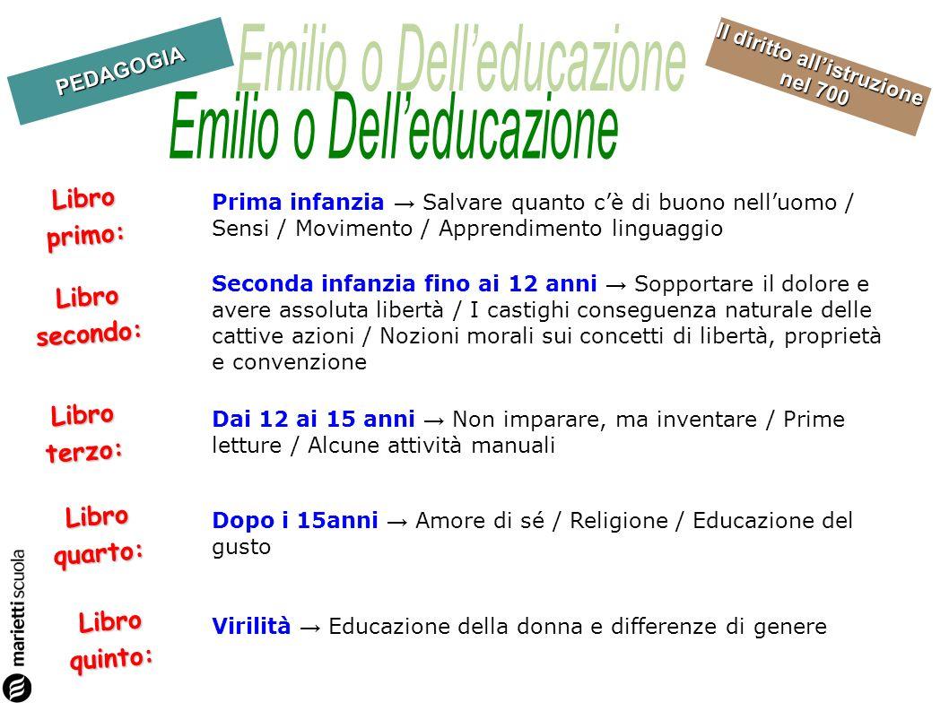PEDAGOGIA Il diritto allistruzione nel 700 Prima infanzia Salvare quanto cè di buono nelluomo / Sensi / Movimento / Apprendimento linguaggio Libro pri