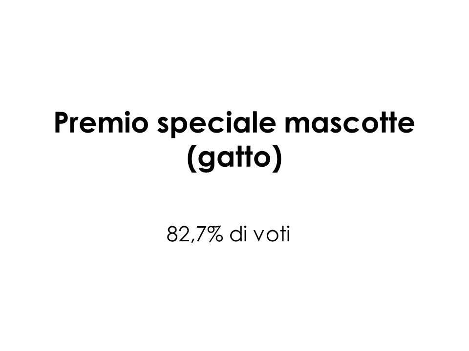 Premio speciale mascotte (gatto) 82,7% di voti