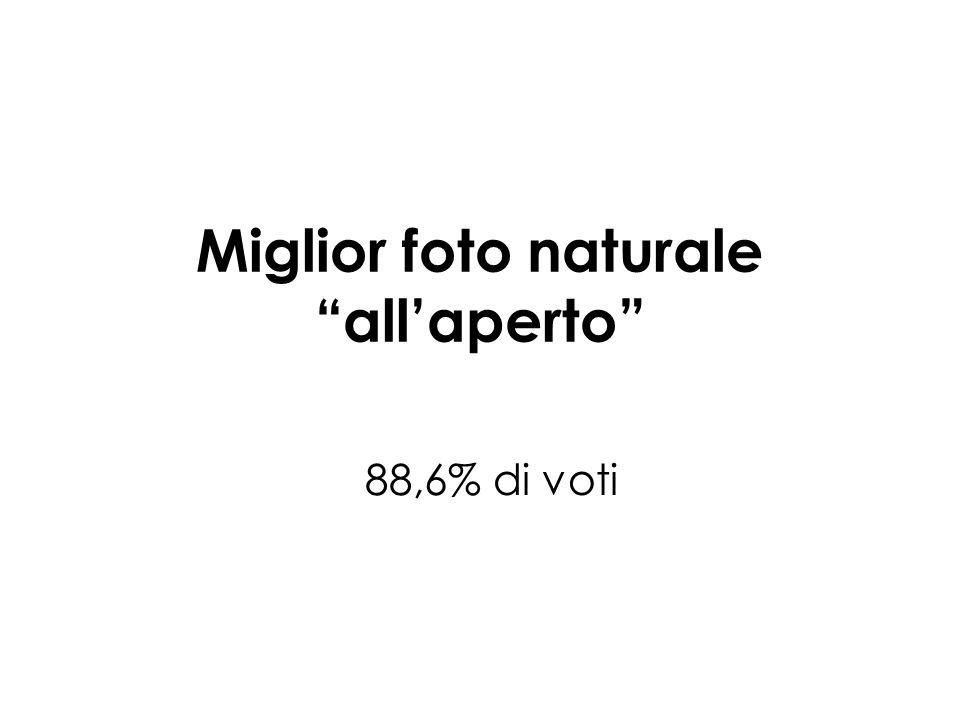 Miglior foto naturale allaperto 88,6% di voti