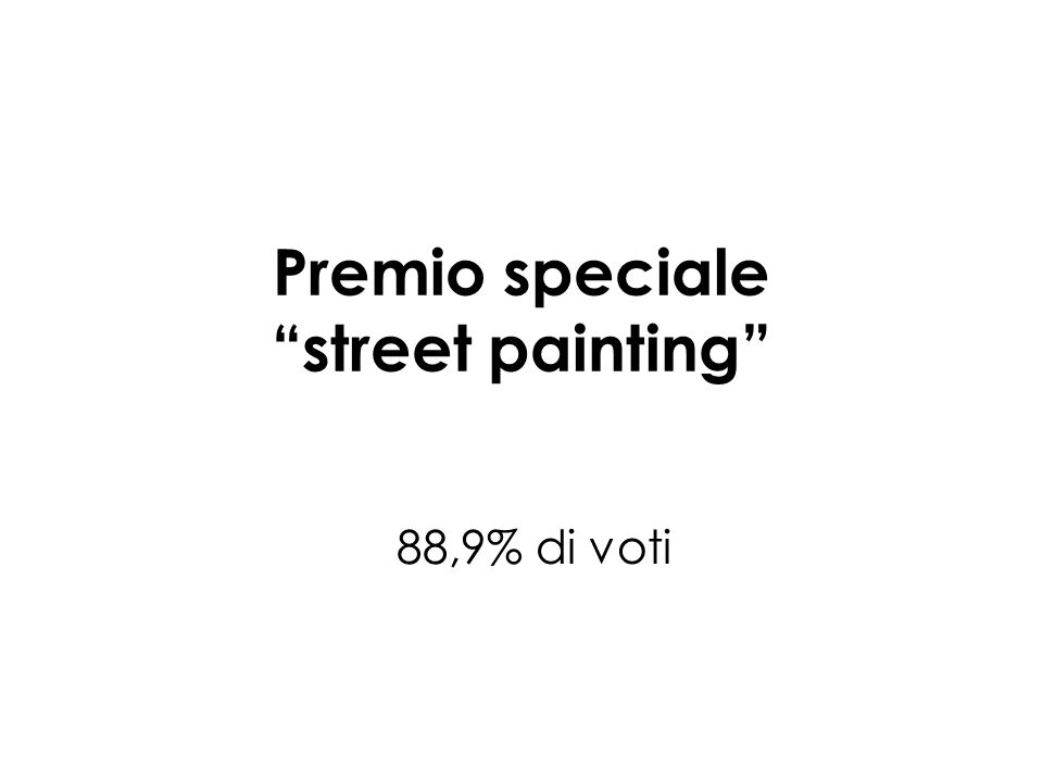Premio speciale street painting 88,9% di voti
