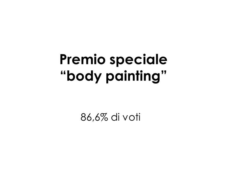 Premio speciale body painting 86,6% di voti