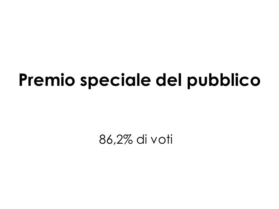 Premio speciale del pubblico 86,2% di voti