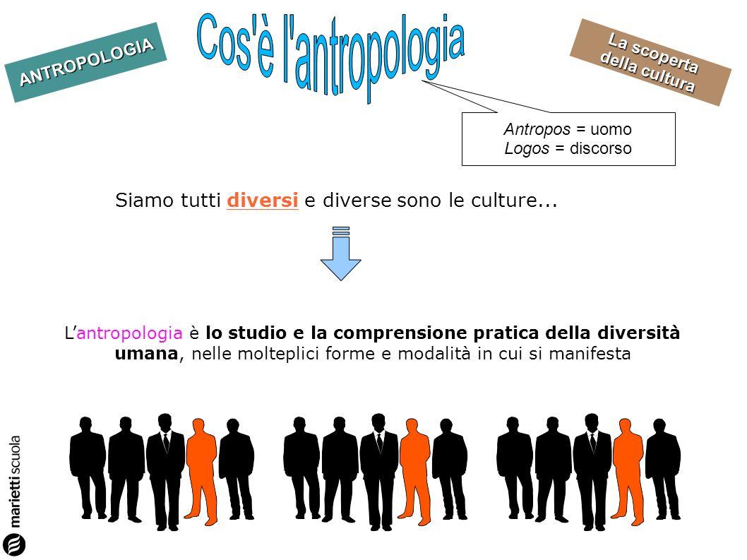 La scoperta della cultura ANTROPOLOGIA Siamo tutti diversi e diverse sono le culture... Lantropologia è lo studio e la comprensione pratica della dive
