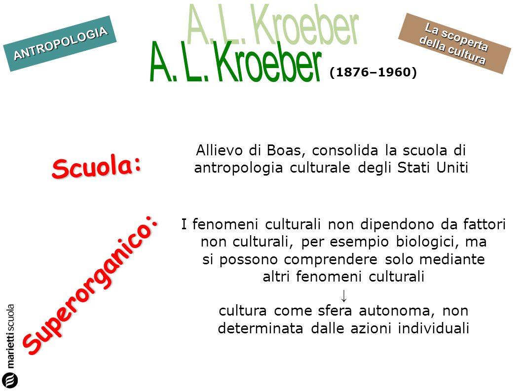 La scoperta della cultura ANTROPOLOGIA Allievo di Boas, consolida la scuola di antropologia culturale degli Stati Uniti Scuola: Superorganico: (1876–1