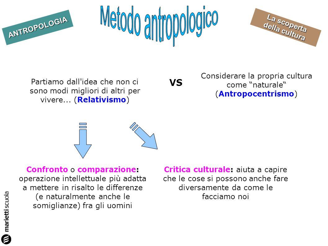 La scoperta della cultura ANTROPOLOGIA Confronto o comparazione: operazione intellettuale più adatta a mettere in risalto le differenze (e naturalment