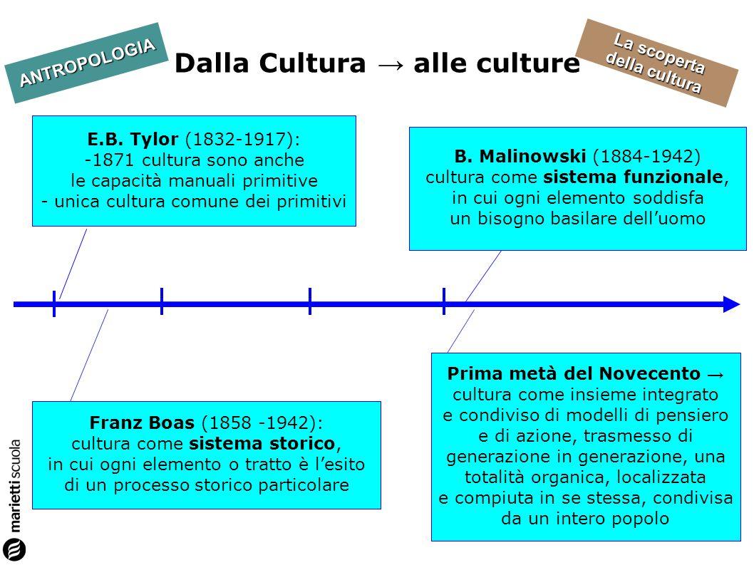 La scoperta della cultura ANTROPOLOGIA Dalla Cultura alle culture E.B. Tylor (1832-1917): -1871 cultura sono anche le capacità manuali primitive - uni