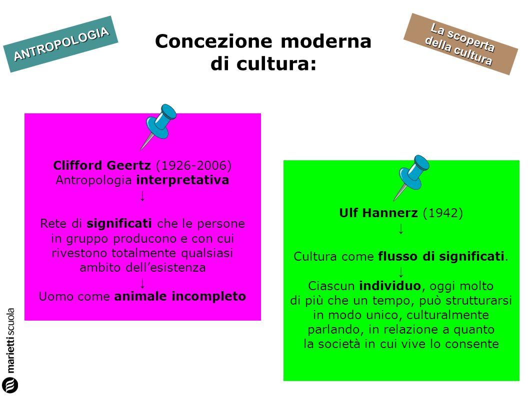 La scoperta della cultura ANTROPOLOGIA Concezione moderna di cultura: Clifford Geertz (1926-2006) Antropologia interpretativa Rete di significati che