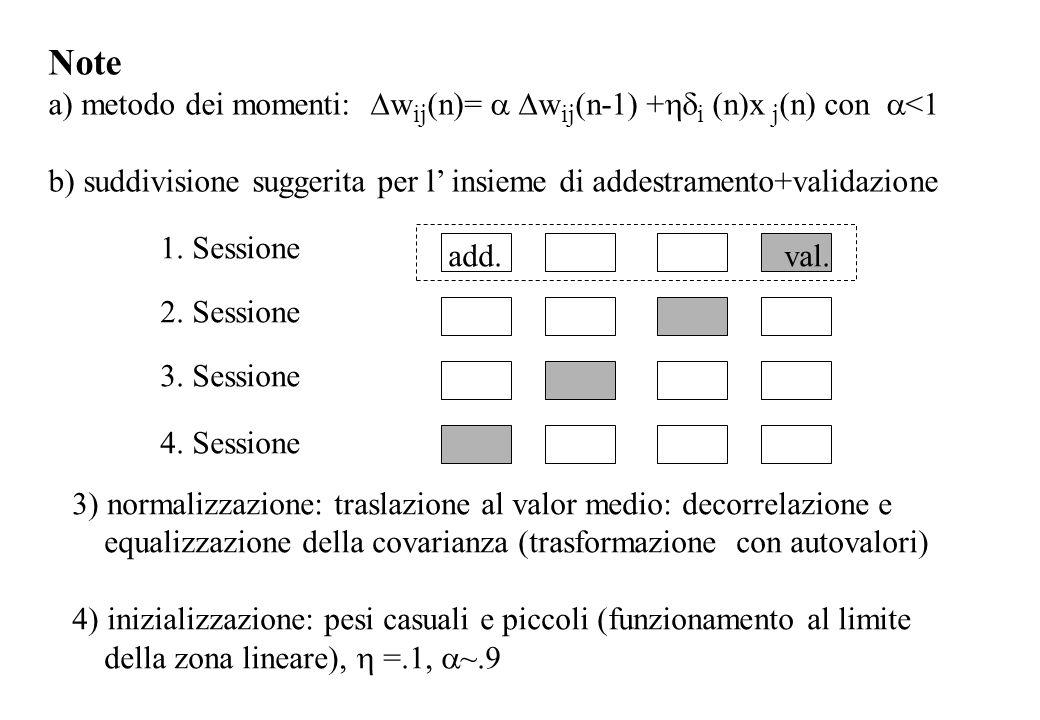 Note a) metodo dei momenti: w ij (n)= w ij (n-1) + i (n)x j (n) con <1 b) suddivisione suggerita per l insieme di addestramento+validazione add.val.